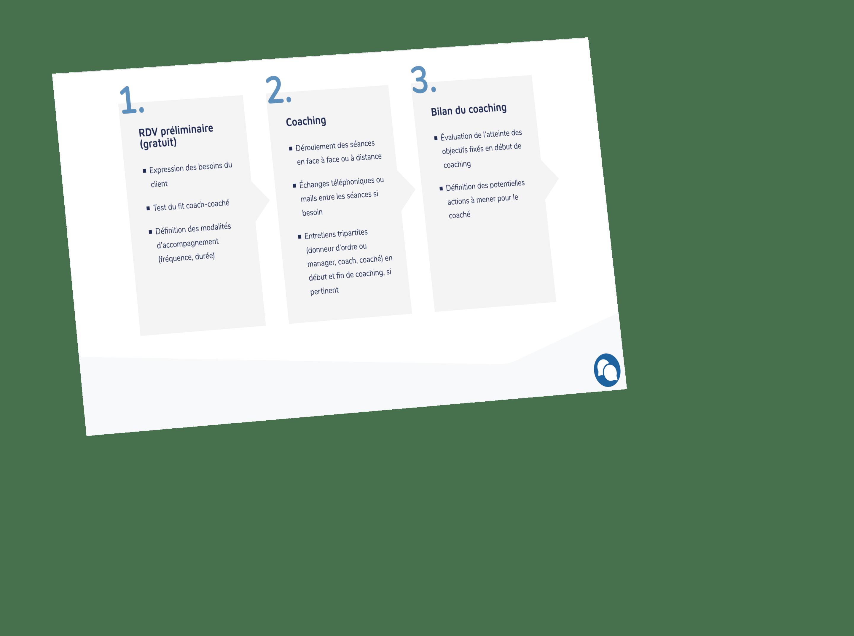 Dernière réalisation de site wordpress et webdesign