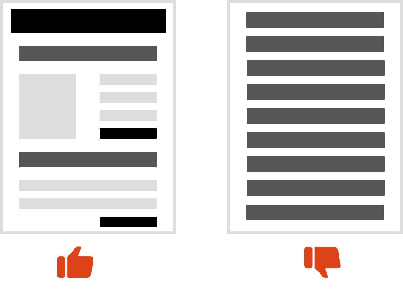 Le concept de hiérarchie visuelle en web design