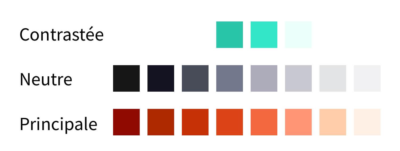 La colorimétrie du site ComnWeb